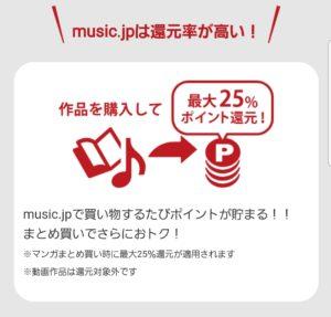 music.jpはポイントの還元率が25%と高い